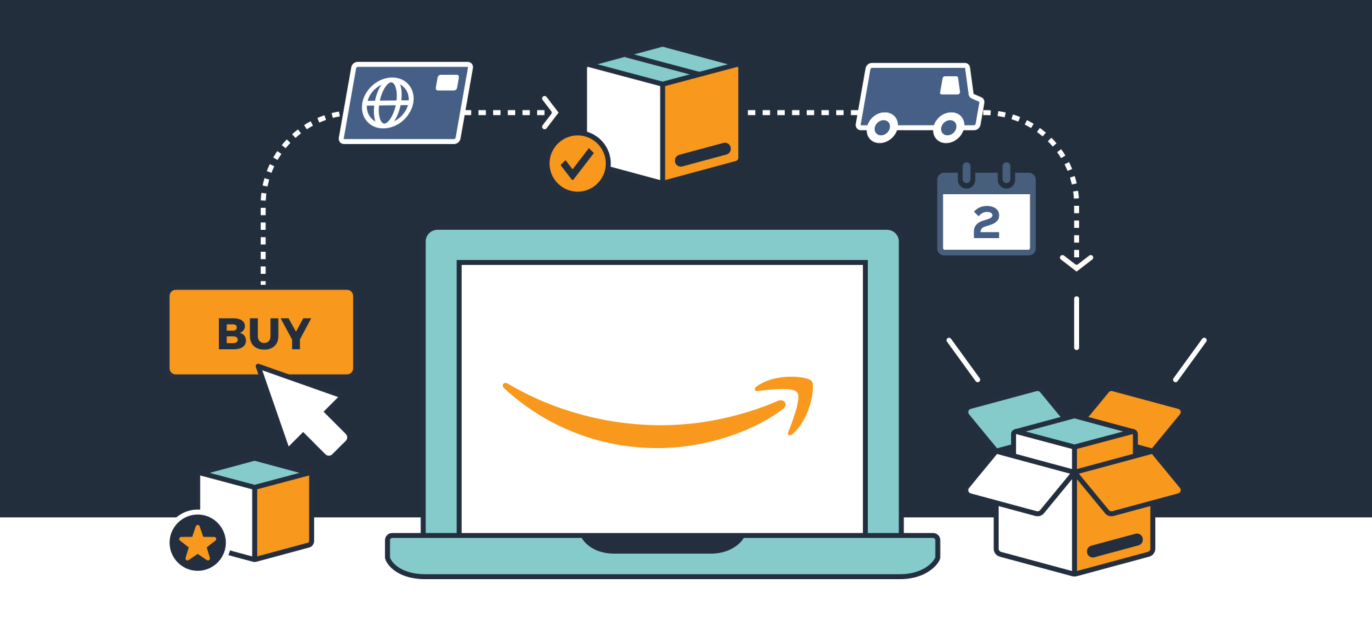 How to sell private label supplements on Amazon
